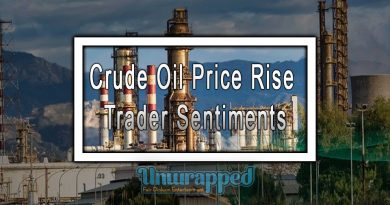 Crude Oil Price Rise Trader Sentiments