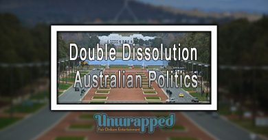 Double Dissolution Australian Politics