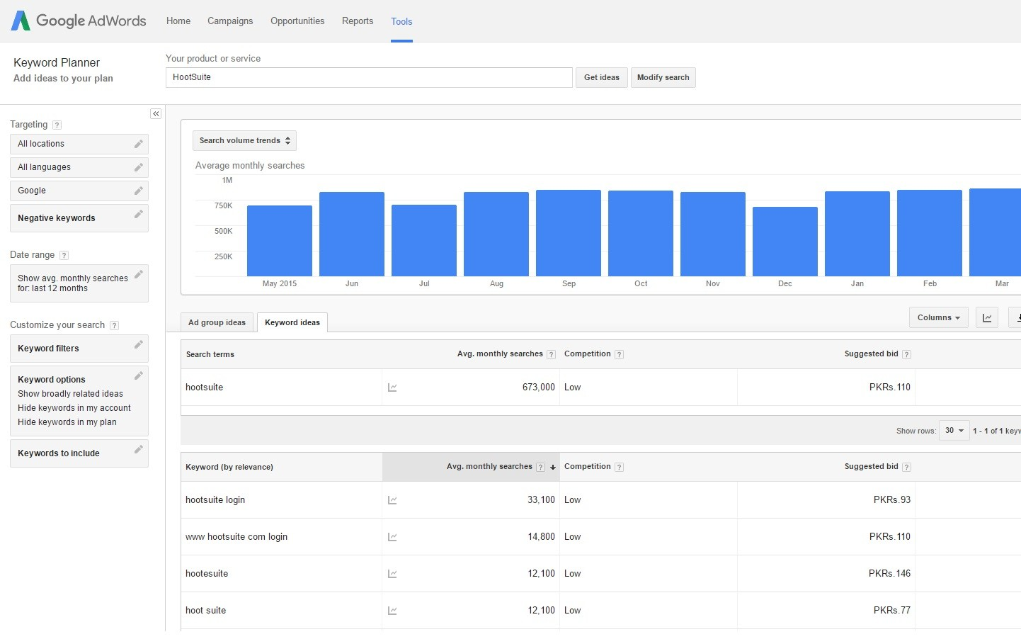 Keyword Research by using keyword planner of google adwords