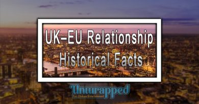 UK–EU Relationship: Historical Facts