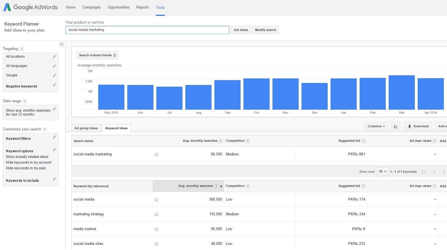 Write SEO friendly blog post by using Google Adwords Keyword planner