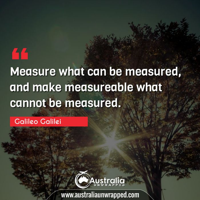 Measure what can be measured, and make measureable what cannot be measured