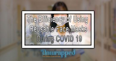 The Efficiency of Using Reusable Face Masks During COVID 19