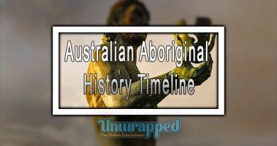 Australian Aboriginal History Timeline