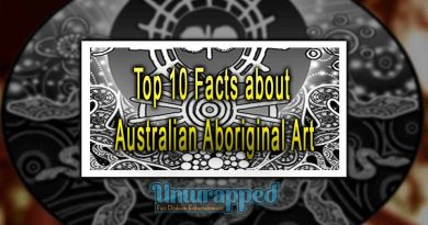 Top 10 Facts about Australian Aboriginal Art