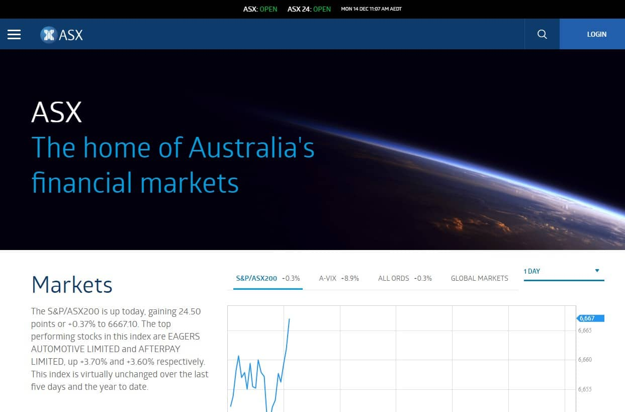 5 Best Websites to Learn About Investing in The ASX in 2021