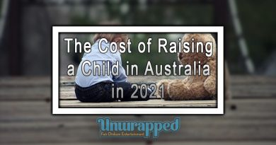 The Cost of Raising a Child in Australia in 2021