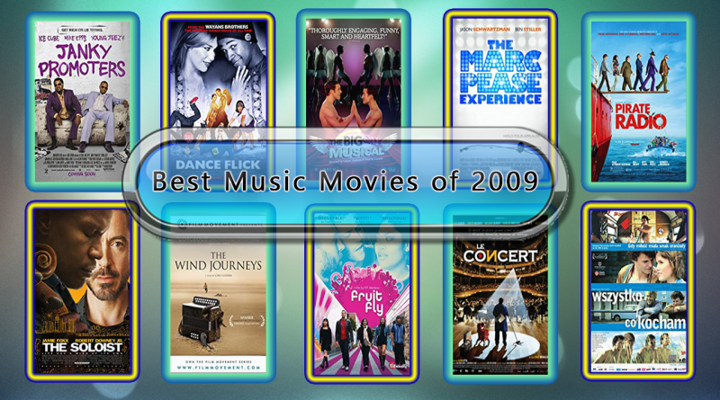 Best Music Movies of 2009