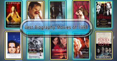 Best Biography Movies of 1998: Unwrapped Official Best 1998 Biography Films