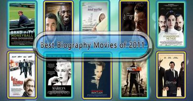 Best Biography Movies of 2011: Unwrapped Official Best 2011 Biography Films