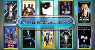 Best Sci-Fi Movies of 2000: Unwrapped Official Best 2000 Sci-Fi Films