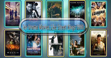 Ten Drama Movies Like Street Kings (2008)