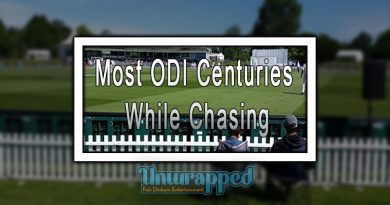 Most ODI Centuries While Chasing